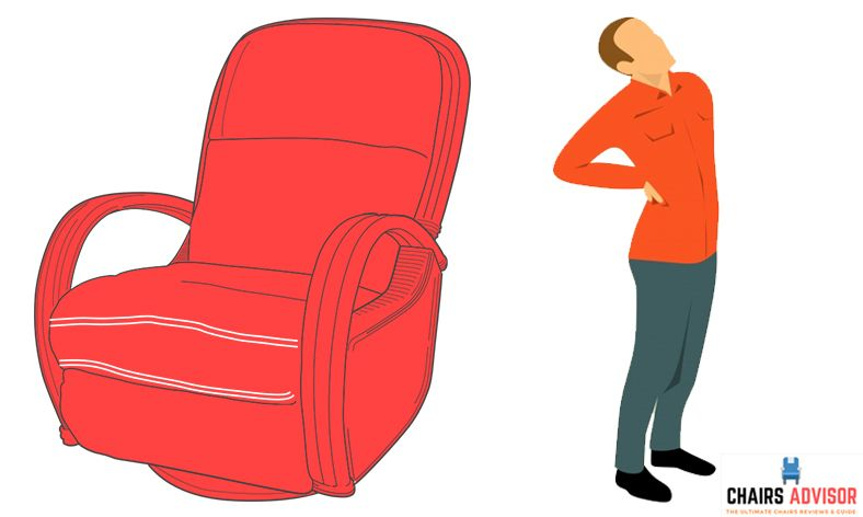 How Does Recliner Chair Work To Reduce Back Pain?