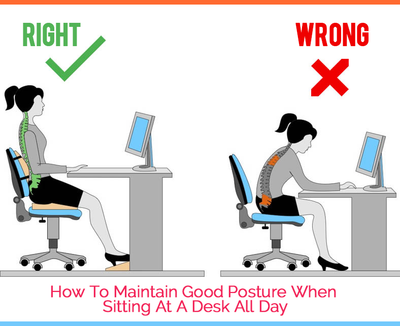 Pleasing Simple Ways To Maintain Good Posture When Sitting At A Desk Inzonedesignstudio Interior Chair Design Inzonedesignstudiocom