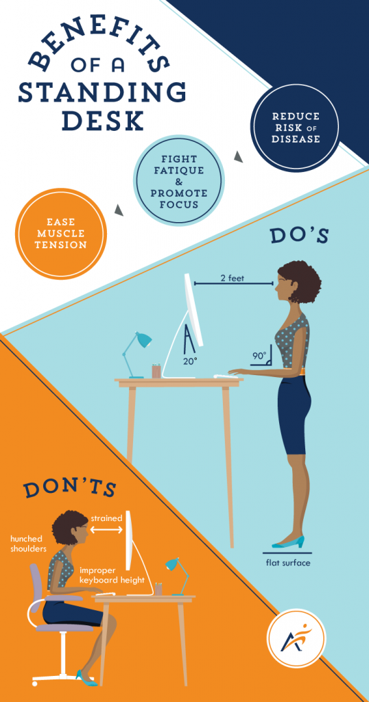 Can A Standing Desk Help My Hip Pain